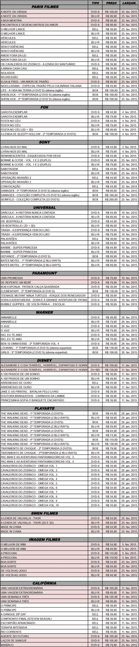listao-fevereiro-2015